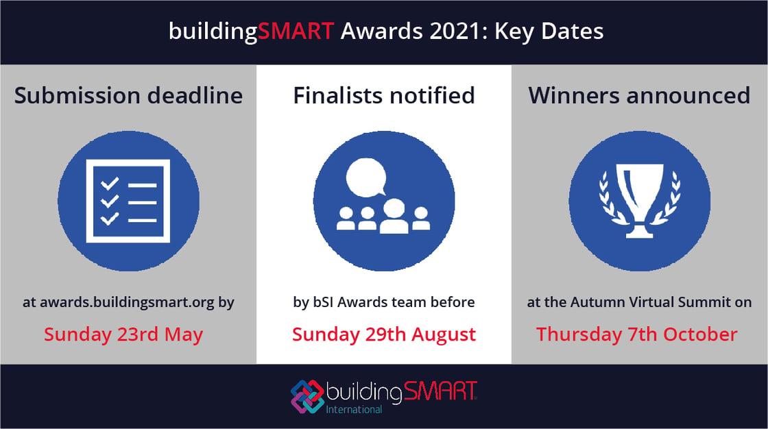Key dates graphic v2